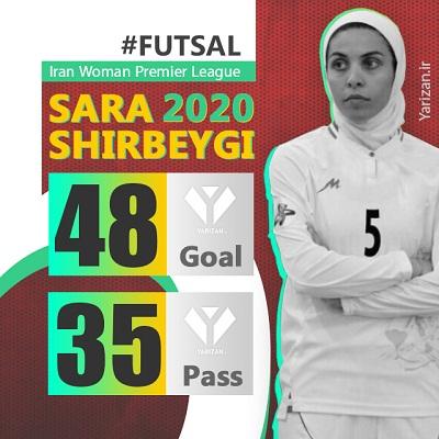 سارا شیربیگی دو عنوان خانم گل لیگ برتر و بیشترین پاس گل فوتسال بانوان ایران را در فصل کنونی کسب کرد.